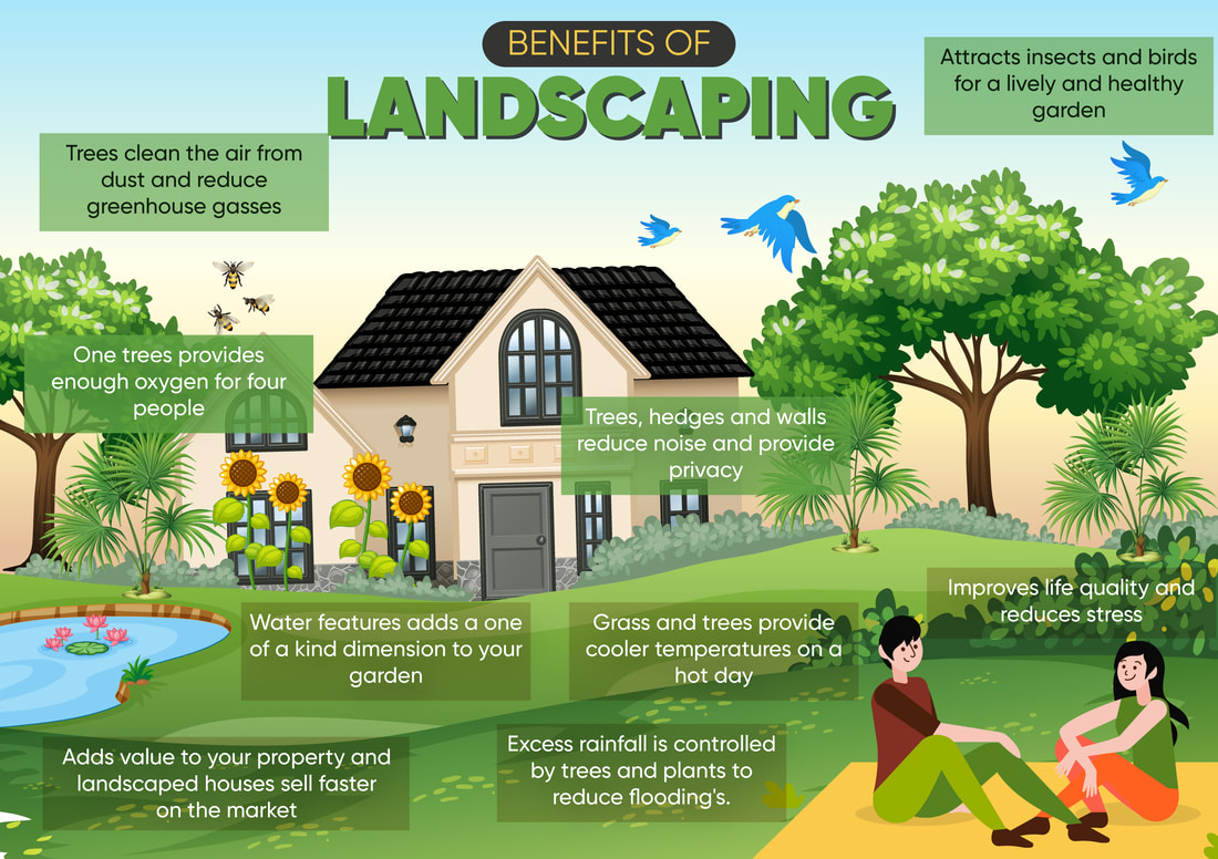 Benefit Of Landscaping Your Garden by Derby Landscaping